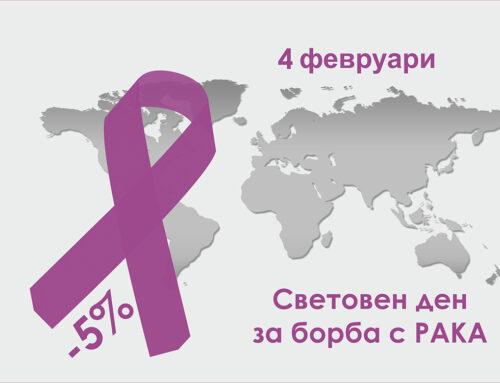 5% отстъпка от водещи онкологични изследвания през месец февруари 2021г.