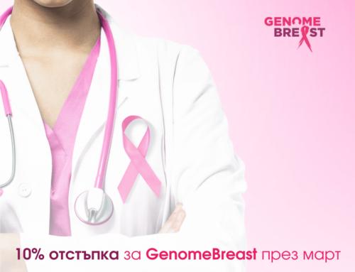 10% отстъпка от цената на Genome Breast в месеца на жената